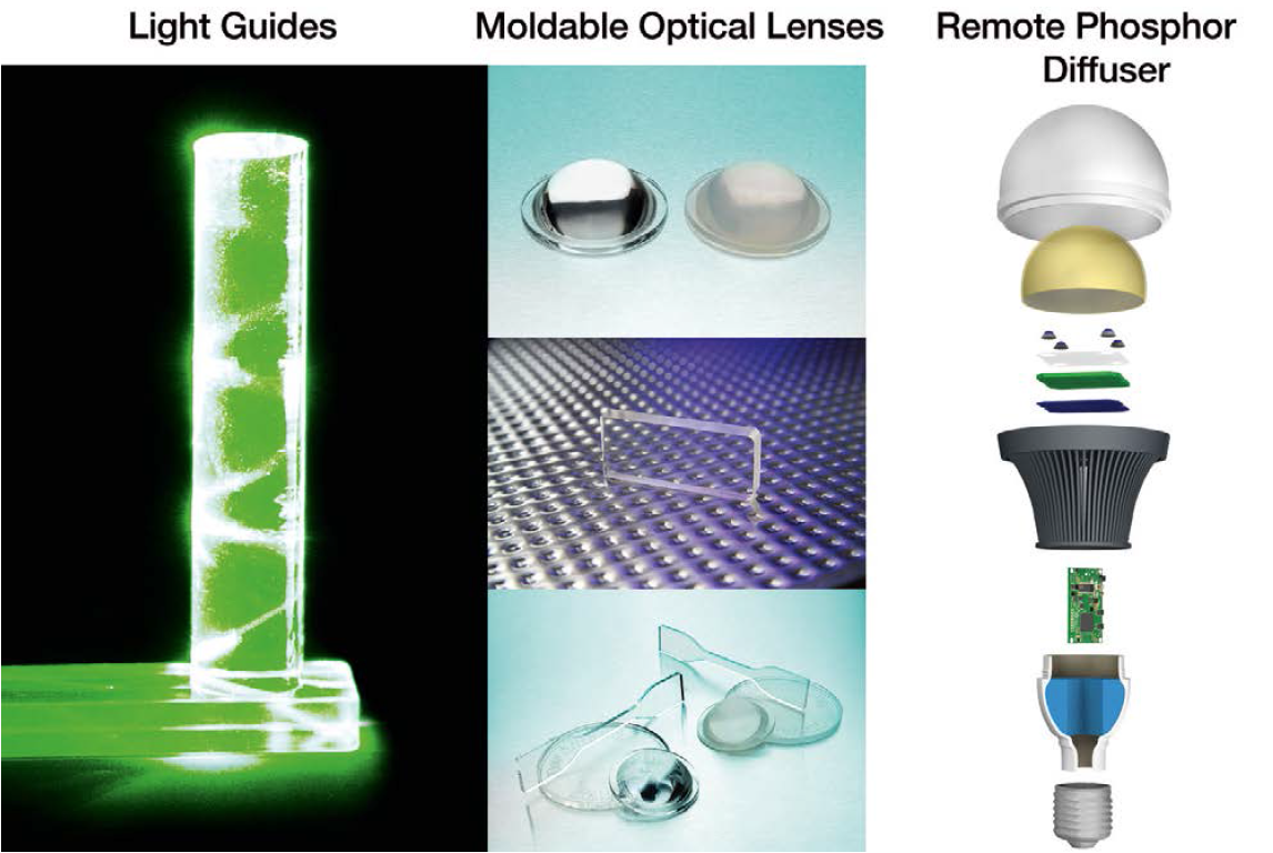 Increasing LED Lighting Applications with Heatable Glass Lenses