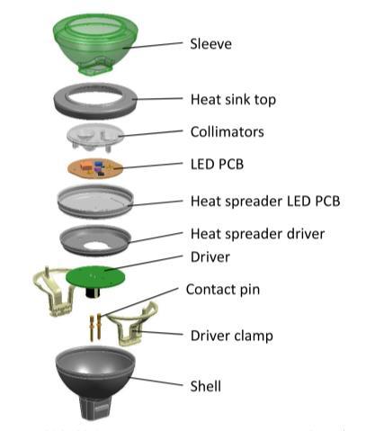 LED Light Reparability