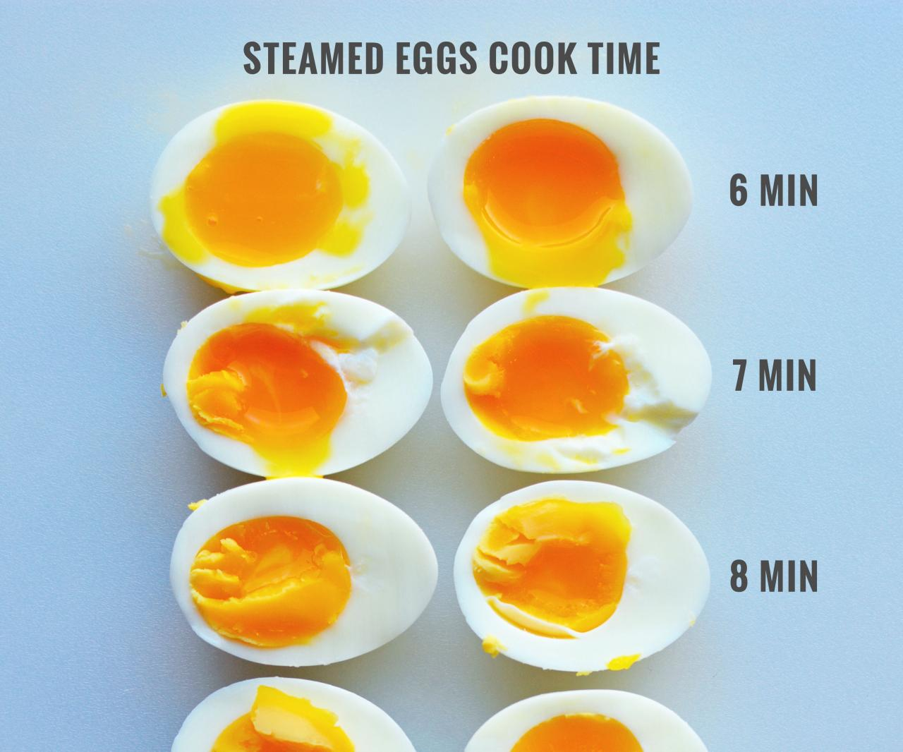 LEDs Cook Eggs